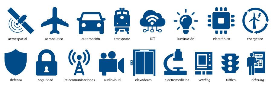Sectores de actividad de las empresas de Grupo Espacio Industrial